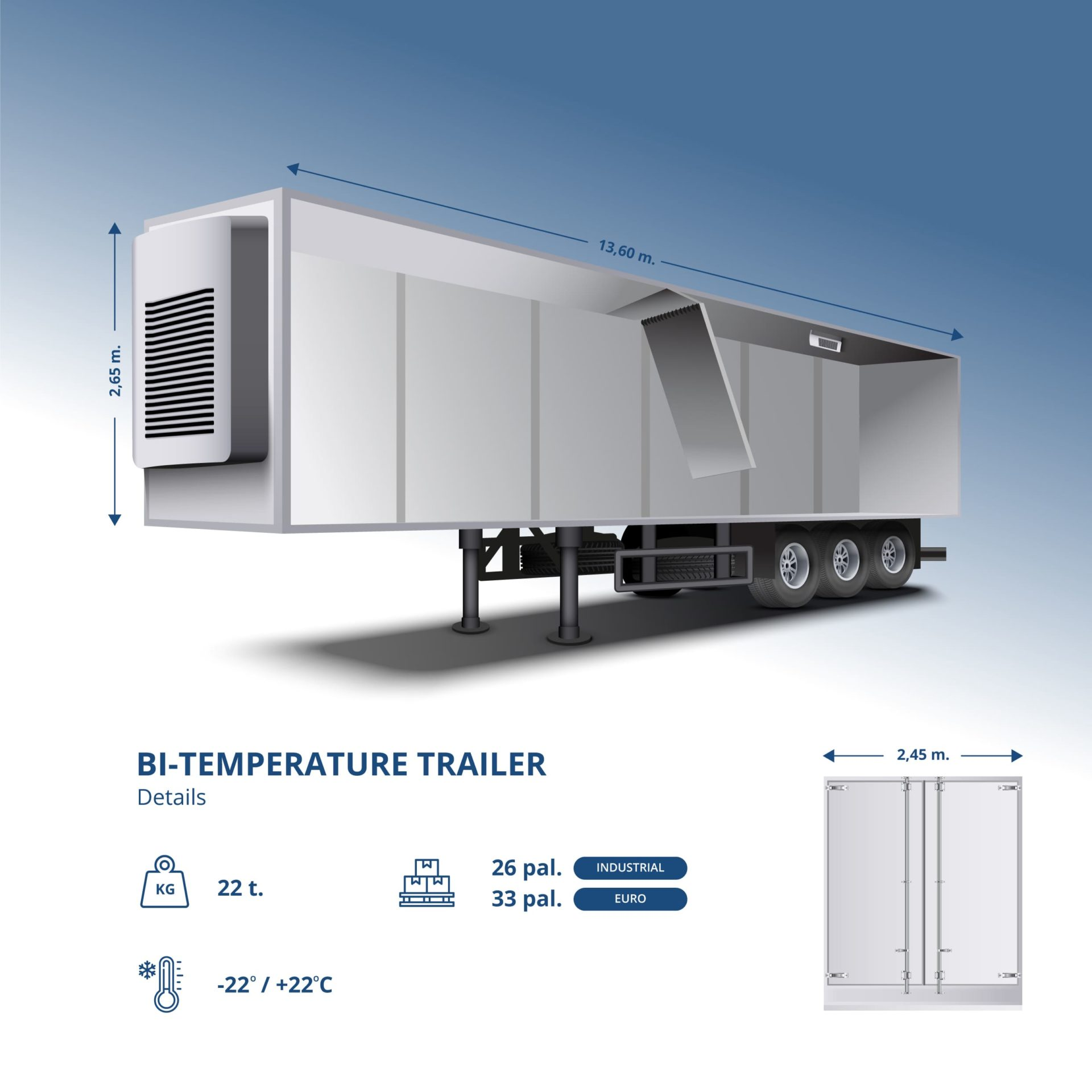 bi-temperature trailer