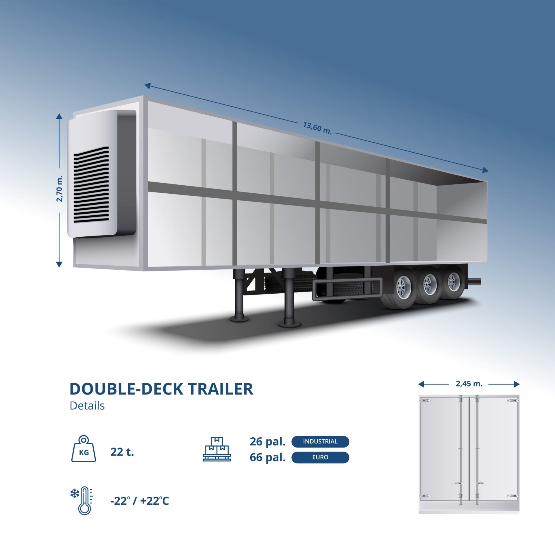 double-deck trailer